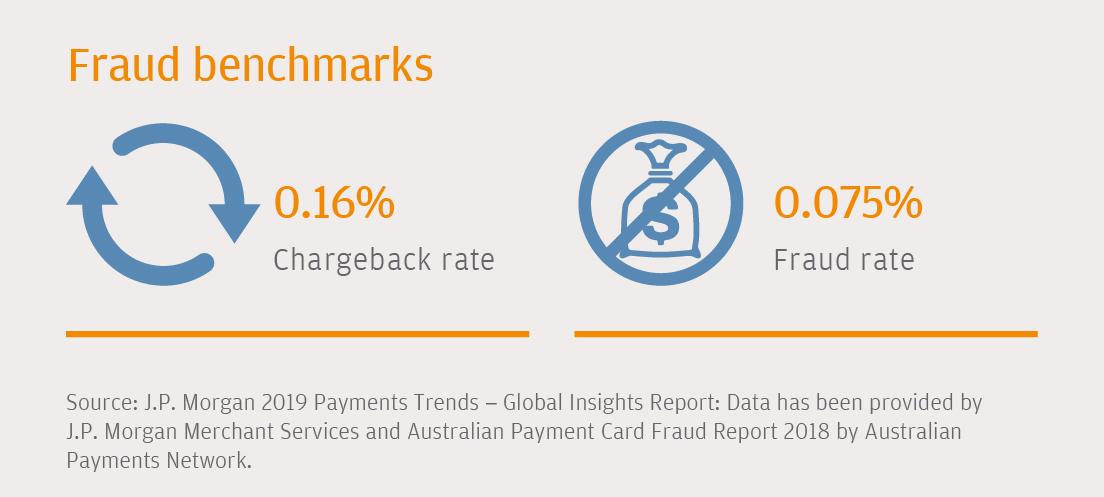 e commerce payments trends australia e commerce payments trends australia