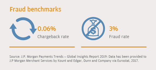e commerce payments trends france e commerce payments trends france