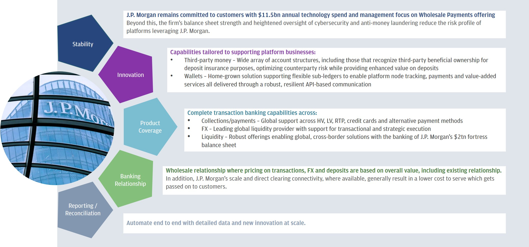RISE PLATFORMS Exhibit 4 - JPMorgan value proposition to platform businesses